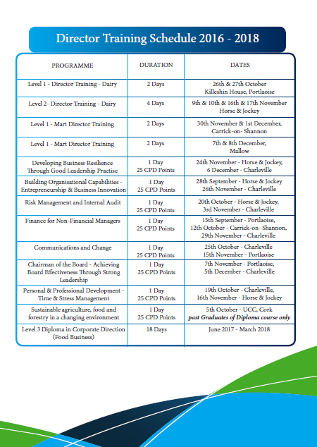 Director Training Schedule 2016 - 2018